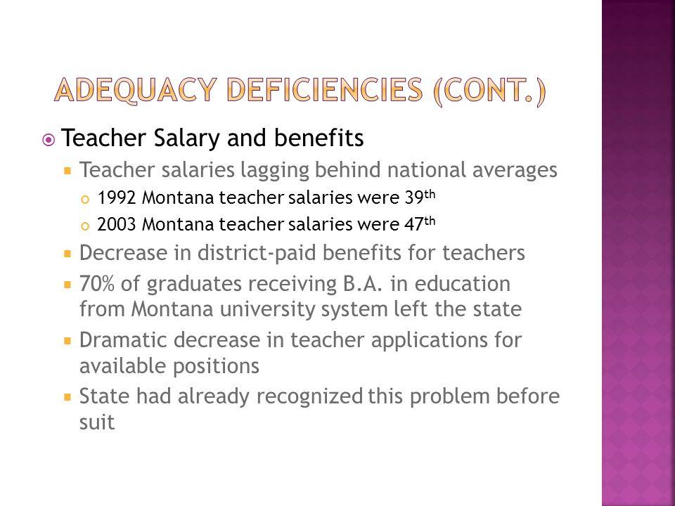  Teacher Salary and benefits  Teacher salaries lagging behind national averages 1992 Montana teacher salaries were 39 th 2003 Montana teacher salaries were 47 th  Decrease in district-paid benefits for teachers  70% of graduates receiving B.A.