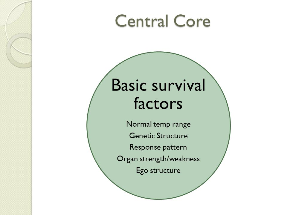 Basic survival factors Normal temp range Genetic Structure Response pattern Organ strength/weakness Ego structure Central Core