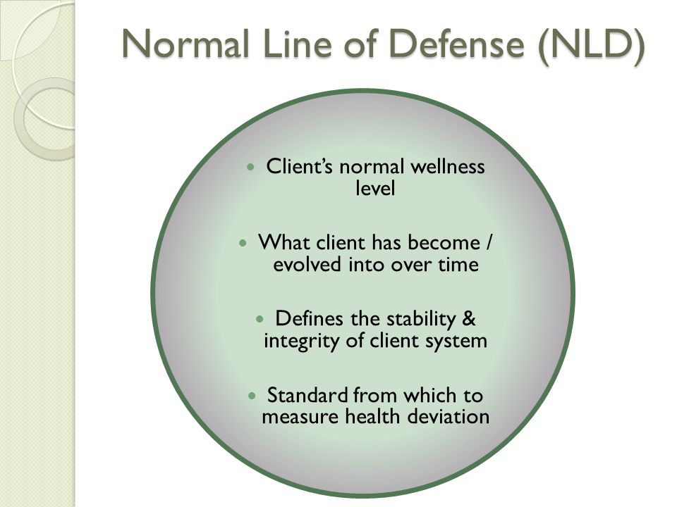 Normal Line of Defense (NLD) Client's normal wellness level What client has become / evolved into over time Defines the stability & integrity of client system Standard from which to measure health deviation