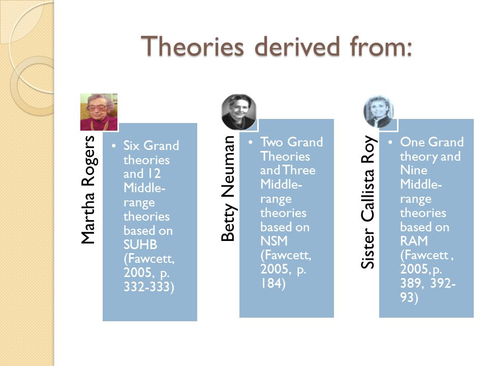 Theories derived from: Martha Rogers Six Grand theories and 12 Middle- range theories based on SUHB (Fawcett, 2005, p.