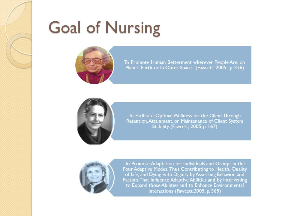 Goal of Nursing To Promote Human Betterment wherever People Are, on Planet Earth or in Outer Space.
