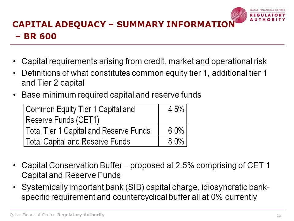 Qatar Financial Centre Regulatory Authority Capital requirements arising from credit, market and operational risk Definitions of what constitutes common equity tier 1, additional tier 1 and Tier 2 capital Base minimum required capital and reserve funds Capital Conservation Buffer – proposed at 2.5% comprising of CET 1 Capital and Reserve Funds Systemically important bank (SIB) capital charge, idiosyncratic bank- specific requirement and countercyclical buffer all at 0% currently CAPITAL ADEQUACY – SUMMARY INFORMATION – BR 600 13
