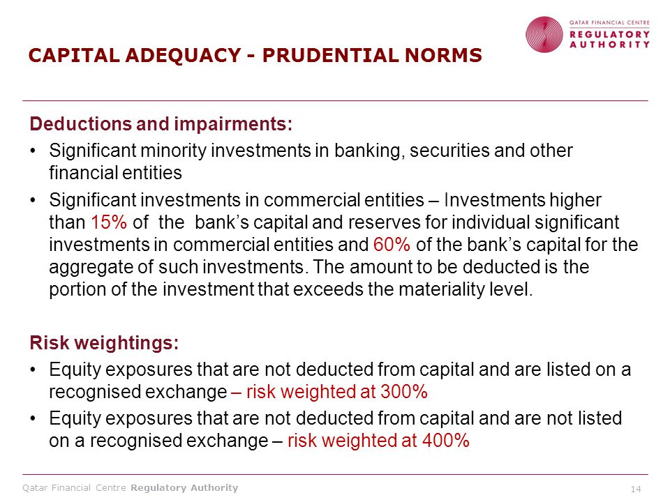 Qatar Financial Centre Regulatory Authority CAPITAL ADEQUACY - PRUDENTIAL NORMS Deductions and impairments: Significant minority investments in bankin