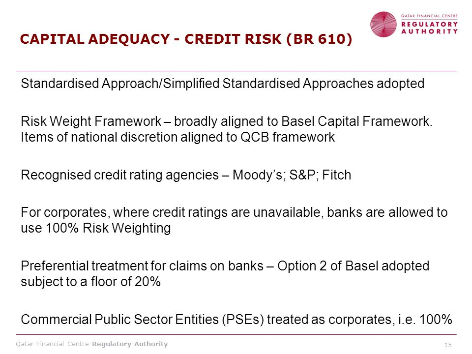 Qatar Financial Centre Regulatory Authority Standardised Approach/Simplified Standardised Approaches adopted Risk Weight Framework – broadly aligned to Basel Capital Framework.