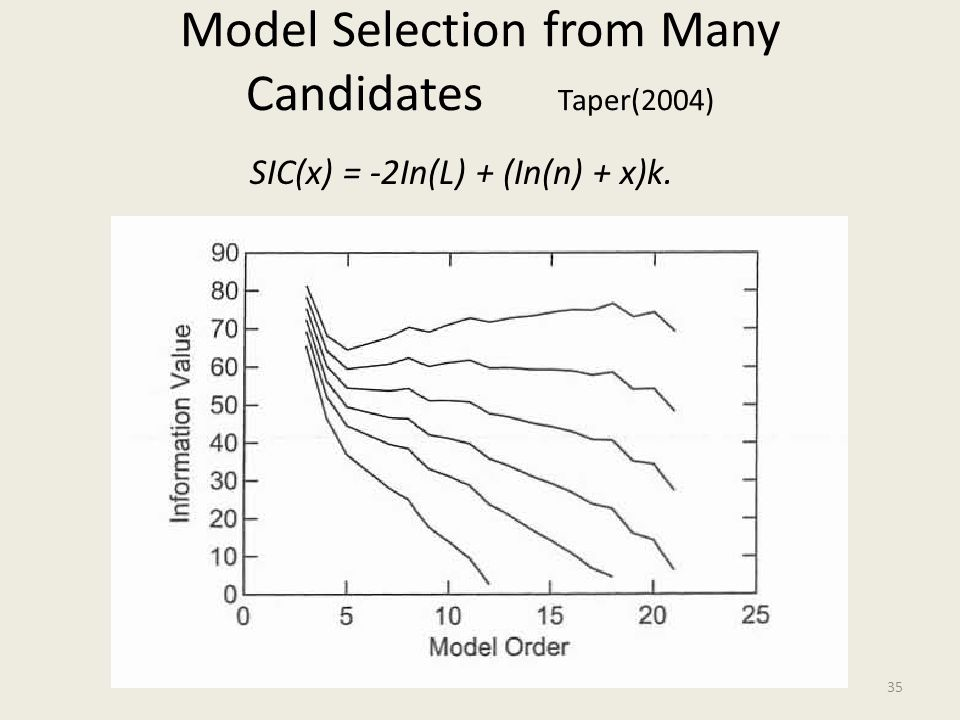 Model Selection from Many Candidates Taper(2004) 35 SIC(x) = -2In(L) + (In(n) + x)k.