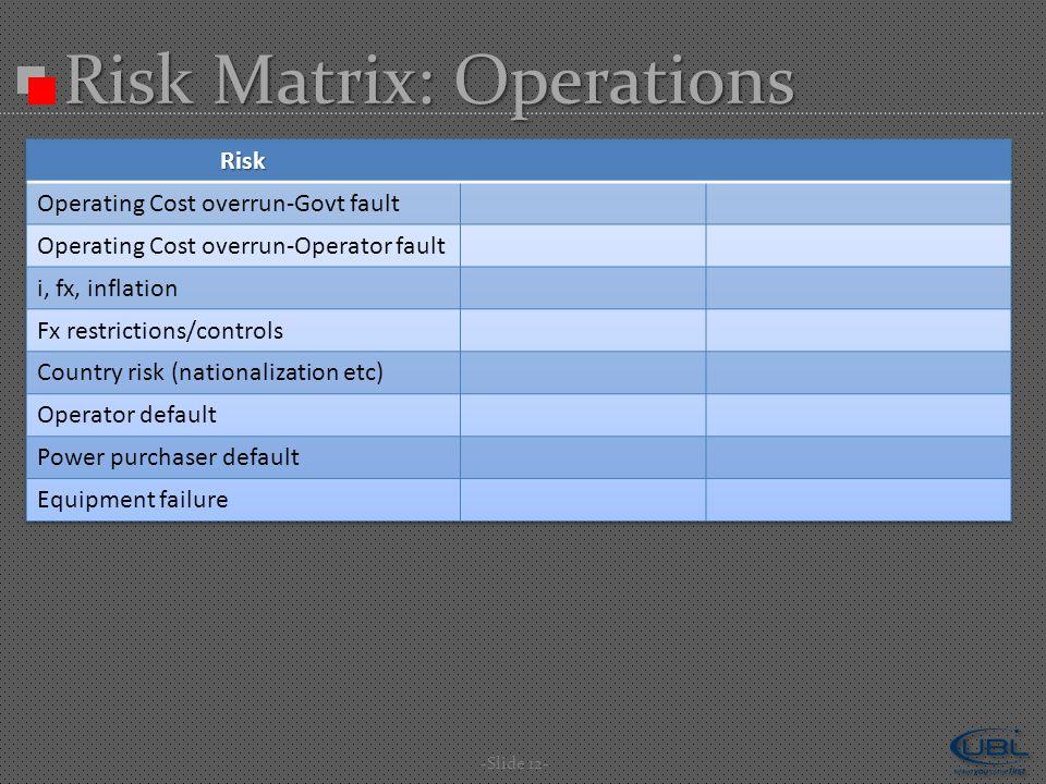 Risk Matrix: Operations -Slide 12-