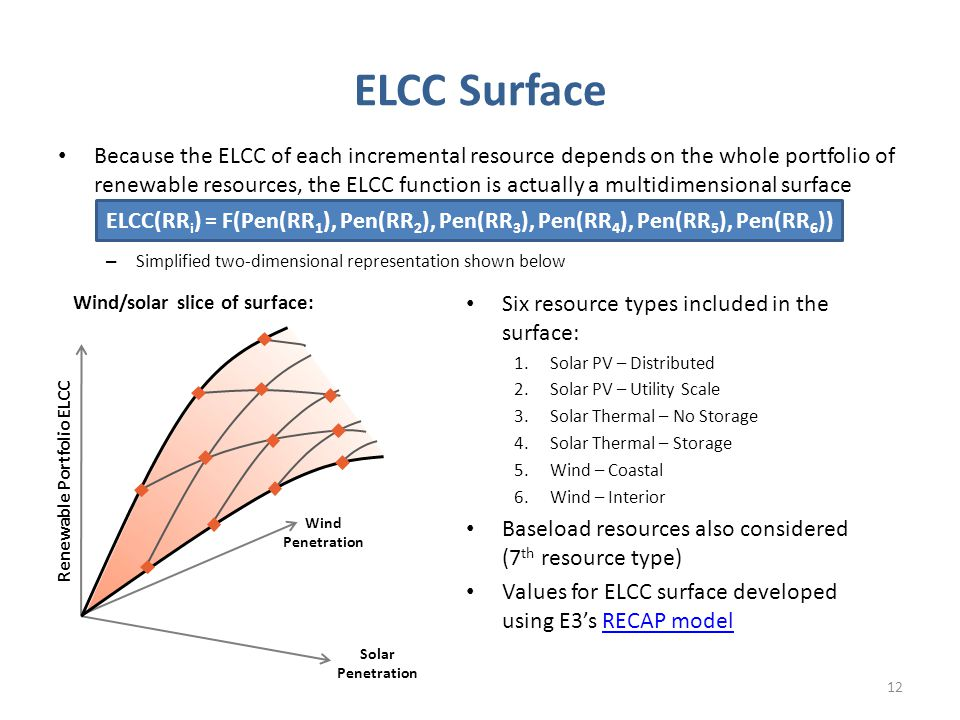 ELCC Surface Because the ELCC of each incremental resource depends on the whole portfolio of renewable resources, the ELCC function is actually a multidimensional surface – Simplified two-dimensional representation shown below Six resource types included in the surface: 1.Solar PV – Distributed 2.Solar PV – Utility Scale 3.Solar Thermal – No Storage 4.Solar Thermal – Storage 5.Wind – Coastal 6.Wind – Interior Baseload resources also considered (7 th resource type) Values for ELCC surface developed using E3's RECAP modelRECAP model Wind Penetration Renewable Portfolio ELCC Wind/solar slice of surface: Solar Penetration 12 ELCC(RR i ) = F(Pen(RR 1 ), Pen(RR 2 ), Pen(RR 3 ), Pen(RR 4 ), Pen(RR 5 ), Pen(RR 6 ))