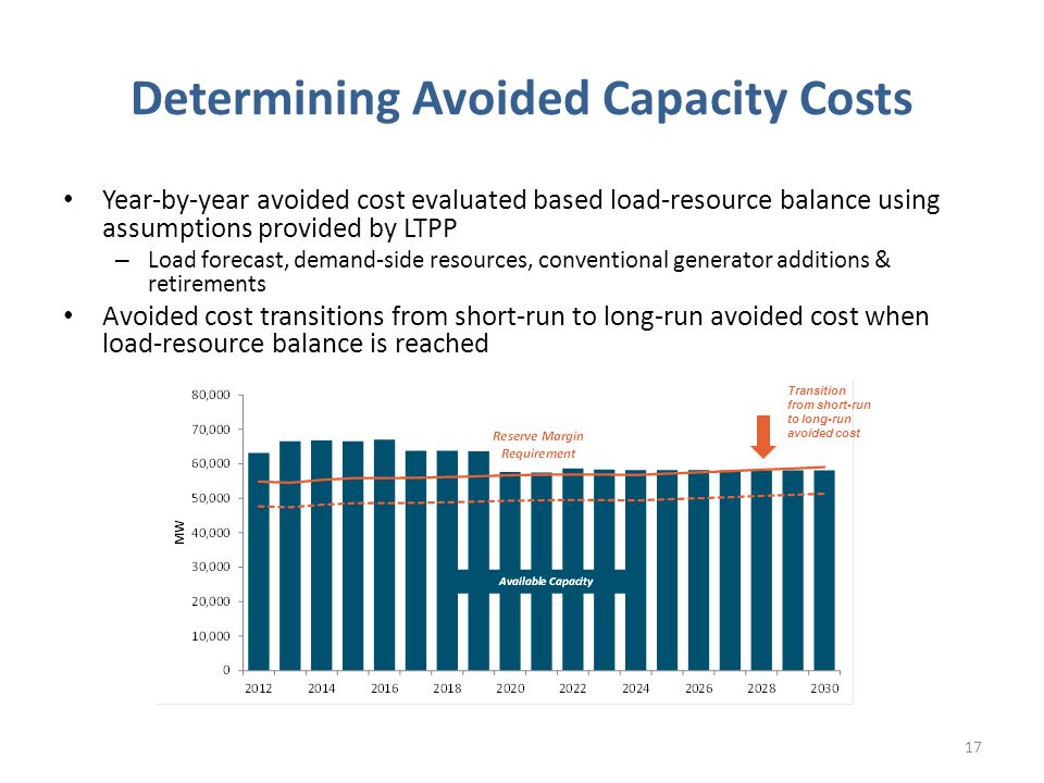Determining Avoided Capacity Costs Year-by-year avoided cost evaluated based load-resource balance using assumptions provided by LTPP – Load forecast, demand-side resources, conventional generator additions & retirements Avoided cost transitions from short-run to long-run avoided cost when load-resource balance is reached Transition from short-run to long-run avoided cost 17