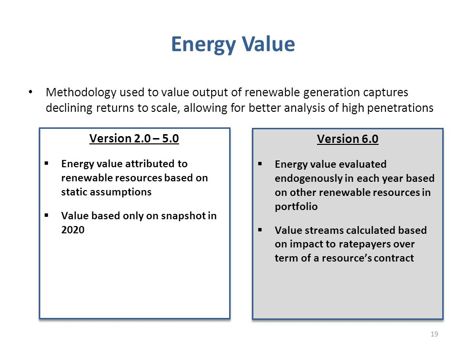 Energy Value Methodology used to value output of renewable generation captures declining returns to scale, allowing for better analysis of high penetrations Version 6.0  Energy value evaluated endogenously in each year based on other renewable resources in portfolio  Value streams calculated based on impact to ratepayers over term of a resource's contract Version 6.0  Energy value evaluated endogenously in each year based on other renewable resources in portfolio  Value streams calculated based on impact to ratepayers over term of a resource's contract Version 2.0 – 5.0  Energy value attributed to renewable resources based on static assumptions  Value based only on snapshot in 2020 Version 2.0 – 5.0  Energy value attributed to renewable resources based on static assumptions  Value based only on snapshot in 2020 19