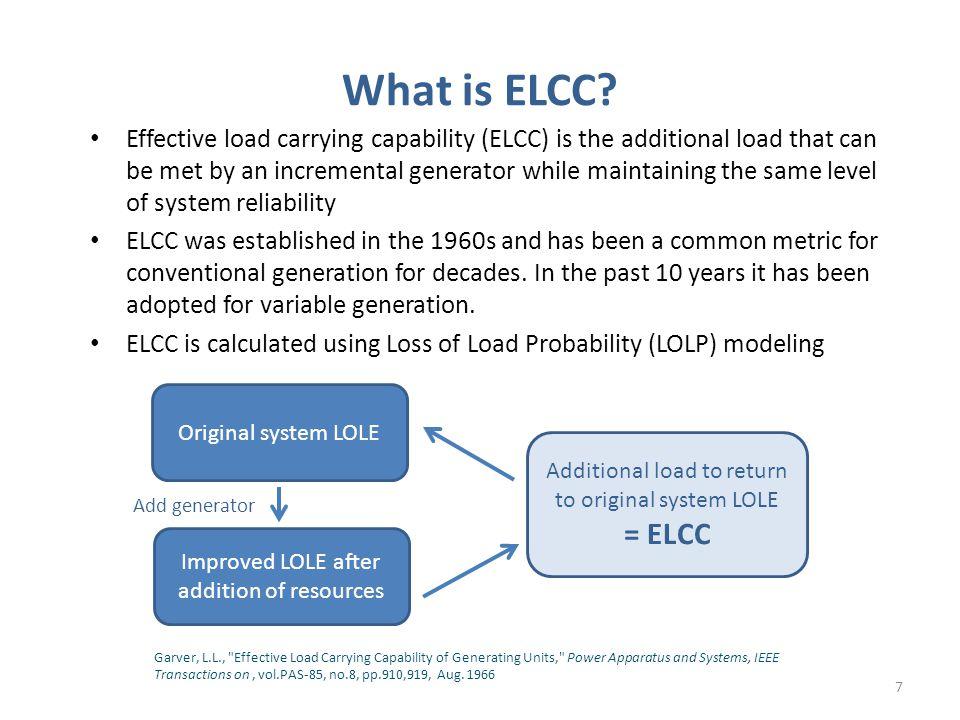 What is ELCC.