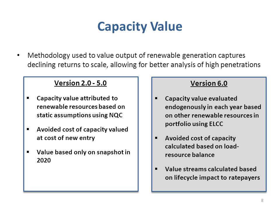 Capacity Value Methodology used to value output of renewable generation captures declining returns to scale, allowing for better analysis of high penetrations Version 6.0  Capacity value evaluated endogenously in each year based on other renewable resources in portfolio using ELCC  Avoided cost of capacity calculated based on load- resource balance  Value streams calculated based on lifecycle impact to ratepayers Version 6.0  Capacity value evaluated endogenously in each year based on other renewable resources in portfolio using ELCC  Avoided cost of capacity calculated based on load- resource balance  Value streams calculated based on lifecycle impact to ratepayers Version 2.0 - 5.0  Capacity value attributed to renewable resources based on static assumptions using NQC  Avoided cost of capacity valued at cost of new entry  Value based only on snapshot in 2020 Version 2.0 - 5.0  Capacity value attributed to renewable resources based on static assumptions using NQC  Avoided cost of capacity valued at cost of new entry  Value based only on snapshot in 2020 8