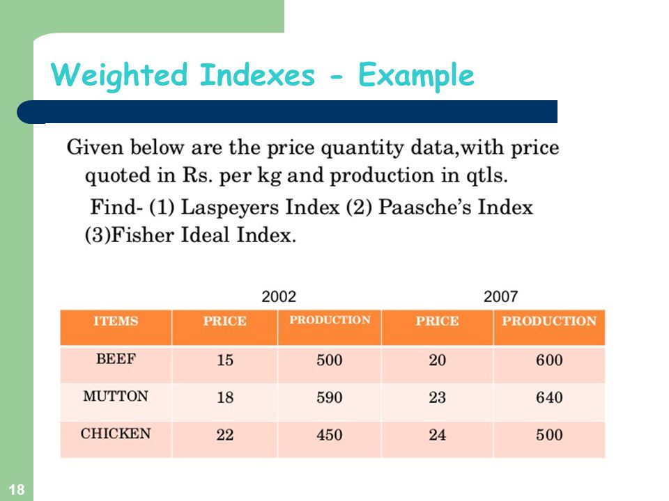 Weighted Indexes - Example 18