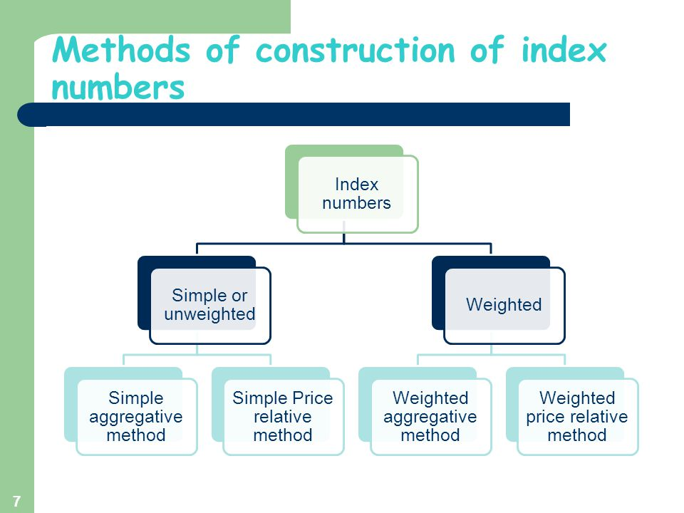 Methods of construction of index numbers 7 Index numbers Simple or unweighted Simple aggregative method Simple Price relative method Weighted Weighted