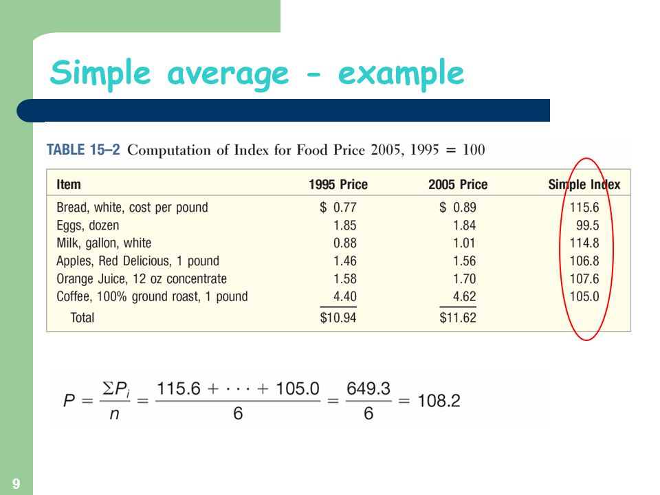 Weighted Indexes – Example (contd.) 20