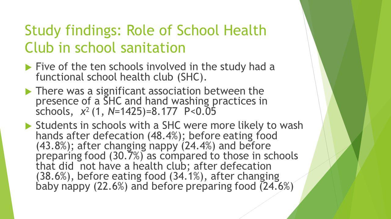 Study findings: Role of School Health Club in school sanitation  Five of the ten schools involved in the study had a functional school health club (SHC).