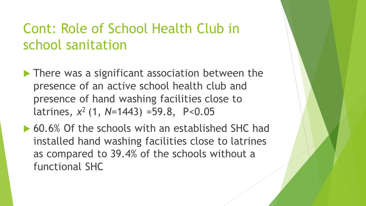Cont: Role of School Health Club in school sanitation  There was a significant association between the presence of an active school health club and presence of hand washing facilities close to latrines, χ 2 (1, N=1443) =59.8, P<0.05  60.6% Of the schools with an established SHC had installed hand washing facilities close to latrines as compared to 39.4% of the schools without a functional SHC