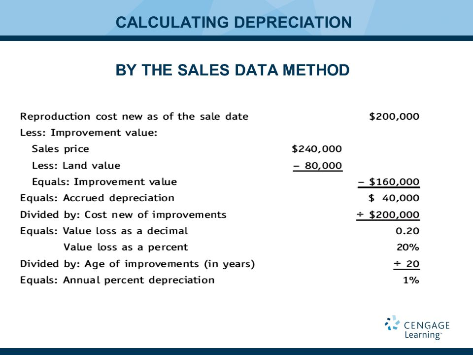 BY THE SALES DATA METHOD 14