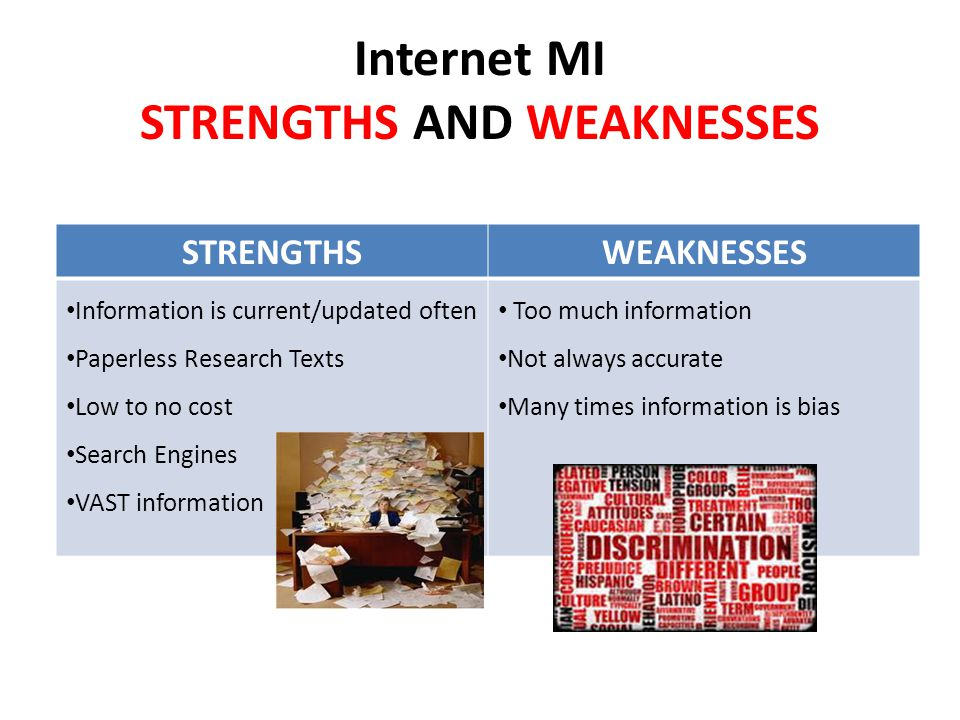 Internet MI STRENGTHS AND WEAKNESSES STRENGTHSWEAKNESSES Information is current/updated often Paperless Research Texts Low to no cost Search Engines V