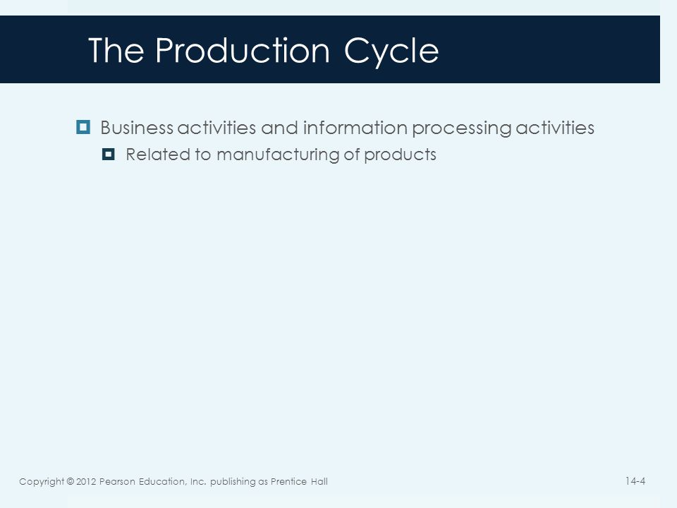 The Production Cycle  Business activities and information processing activities  Related to manufacturing of products Copyright © 2012 Pearson Education, Inc.