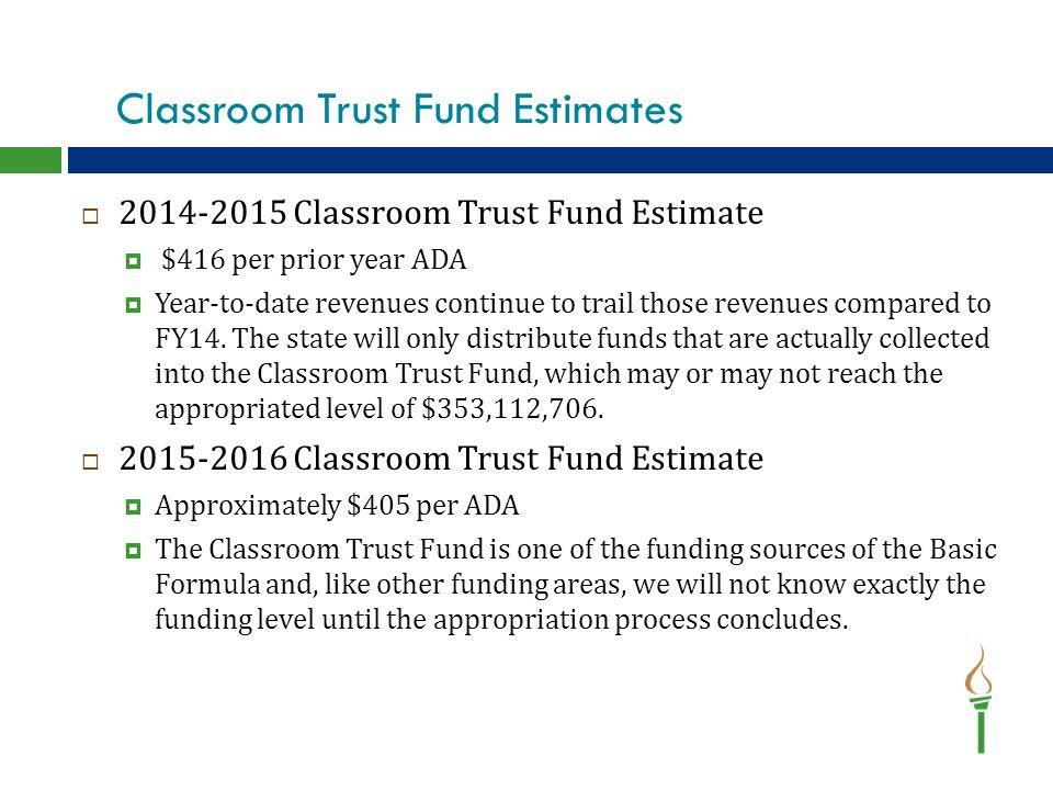 Classroom Trust Fund Estimates  2014-2015 Classroom Trust Fund Estimate  $416 per prior year ADA  Year-to-date revenues continue to trail those revenues compared to FY14.
