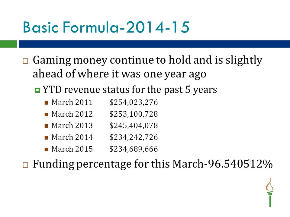 Basic Formula-2014-15  Gaming money continue to hold and is slightly ahead of where it was one year ago  YTD revenue status for the past 5 years Mar