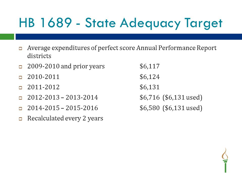 HB 1689 - State Adequacy Target  Average expenditures of perfect score Annual Performance Report districts  2009-2010 and prior years$6,117  2010-2011 $6,124  2011-2012$6,131  2012-2013 – 2013-2014$6,716 ($6,131 used)  2014-2015 – 2015-2016$6,580 ($6,131 used)  Recalculated every 2 years