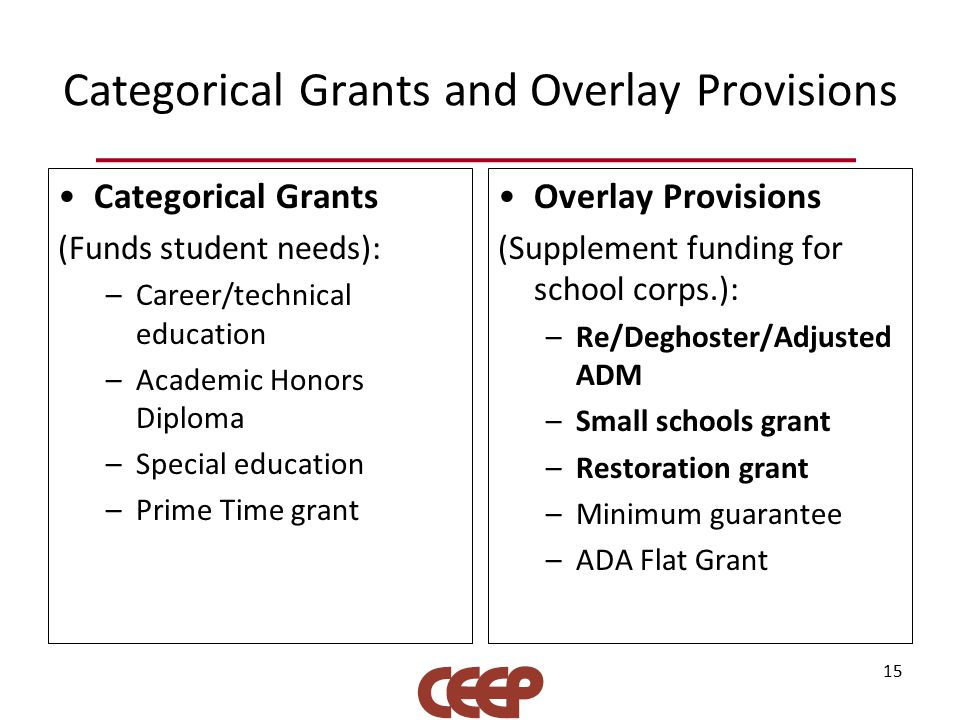 Categorical Grants and Overlay Provisions Categorical Grants (Funds student needs): –Career/technical education –Academic Honors Diploma –Special education –Prime Time grant Overlay Provisions (Supplement funding for school corps.): –Re/Deghoster/Adjusted ADM –Small schools grant –Restoration grant –Minimum guarantee –ADA Flat Grant 15