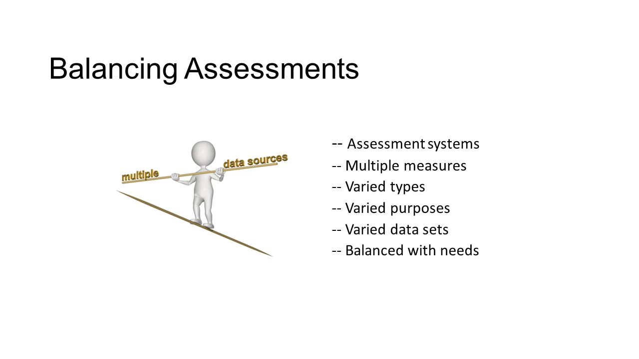 Align Data Sources Universal Screening Progress Monitoring Diagnostic Assessments Outcome Assessments Does the data tell a clear and concise story of the student's learning.