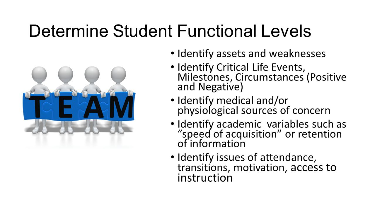 Identify Initial Concerns RtI team is available for any academic, behavioral, teacher or student concern.