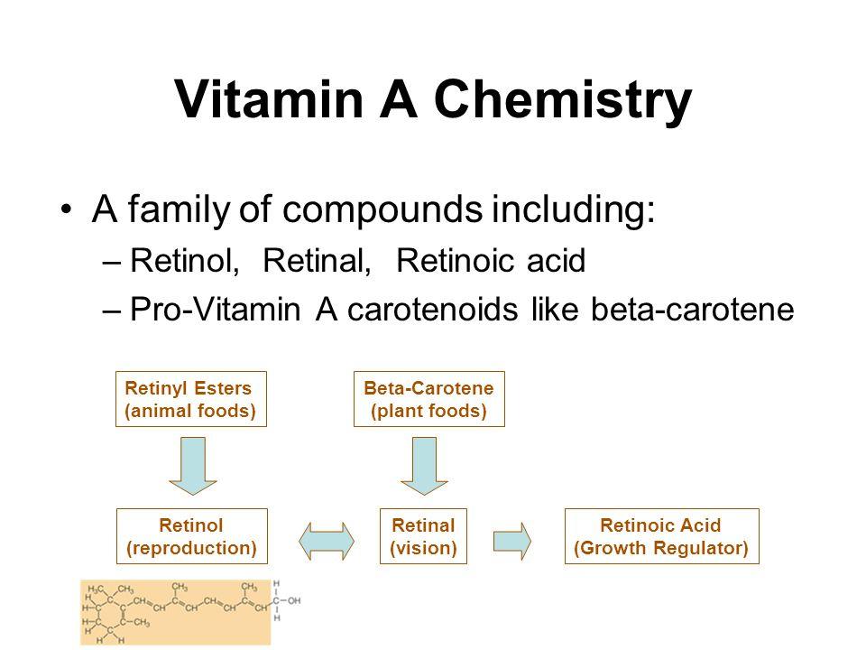 Vitamin A Chemistry A family of compounds including: –Retinol, Retinal, Retinoic acid –Pro-Vitamin A carotenoids like beta-carotene Retinyl Esters (animal foods) Beta-Carotene (plant foods) Retinal (vision) Retinol (reproduction) Retinoic Acid (Growth Regulator)