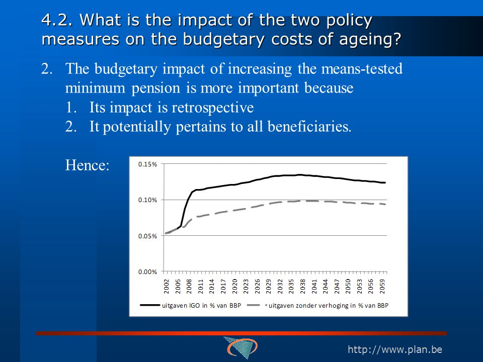 http://www.plan.be 4.2. What is the impact of the two policy measures on the budgetary costs of ageing? 2.The budgetary impact of increasing the means