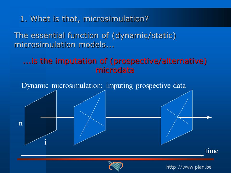 http://www.plan.be 1. What is that, microsimulation? The essential function of (dynamic/static) microsimulation models......is the imputation of (pros