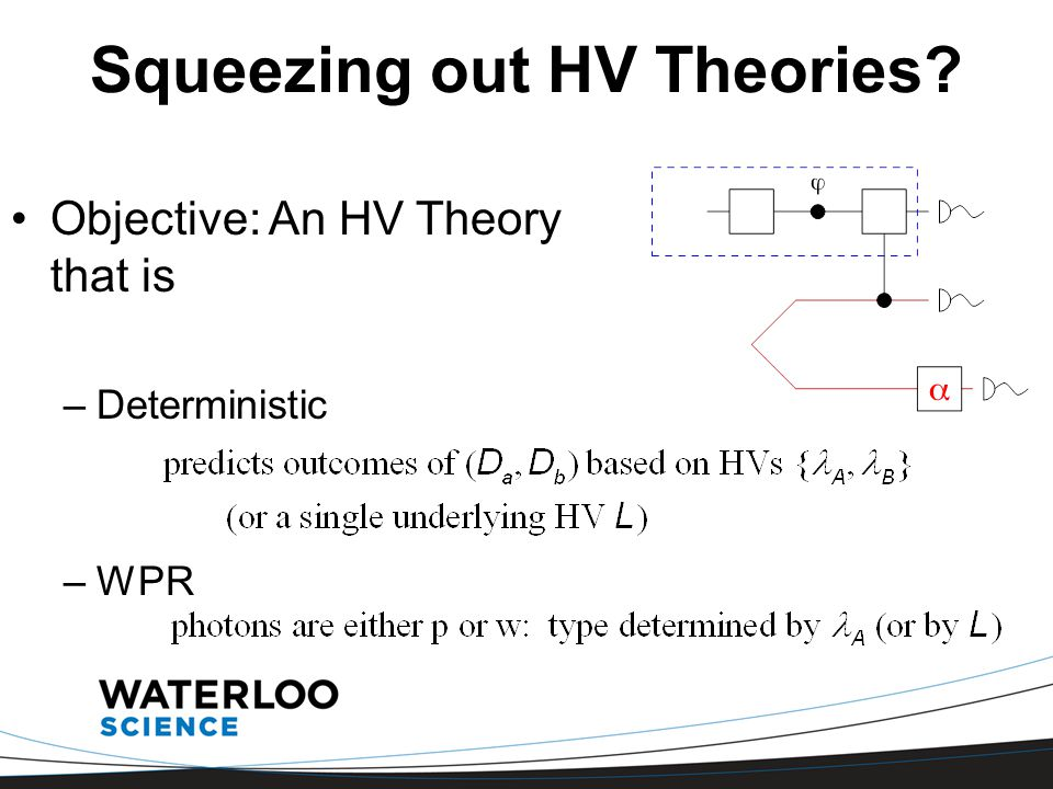 Squeezing out HV Theories? Objective: An HV Theory that is –Deterministic –WPR