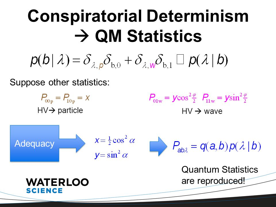 Conspiratorial Determinism  QM Statistics Suppose other statistics: Adequacy Quantum Statistics are reproduced! HV  particle HV  wave