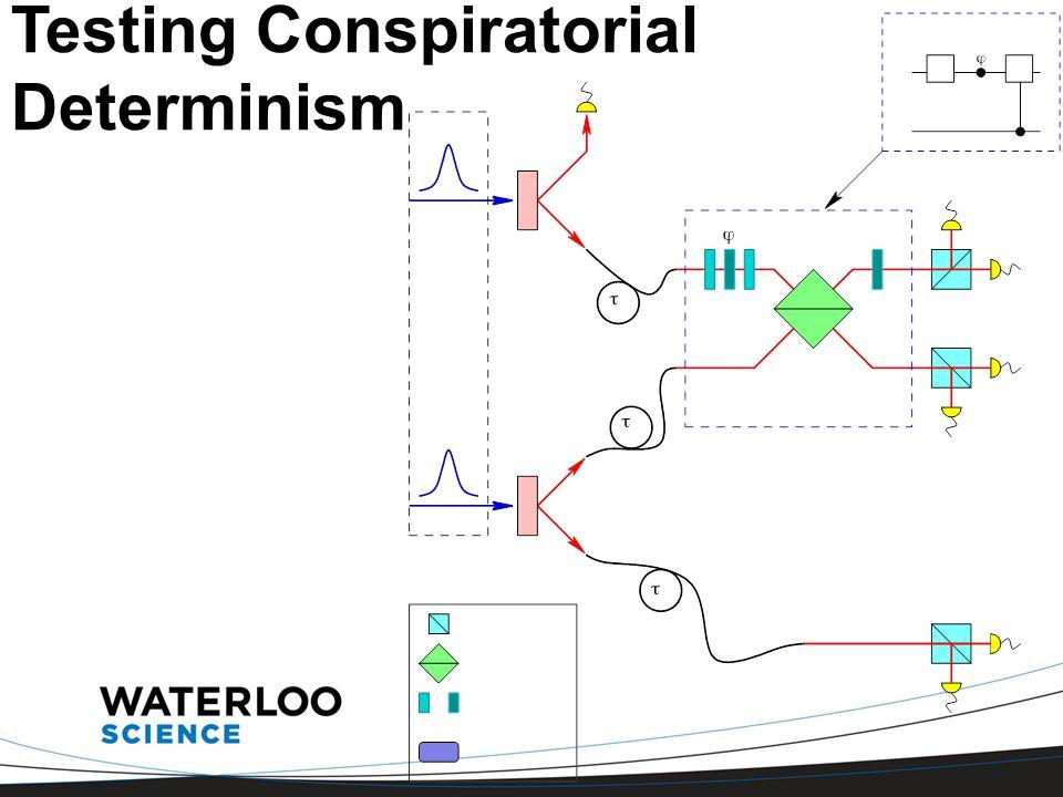 Testing Conspiratorial Determinism