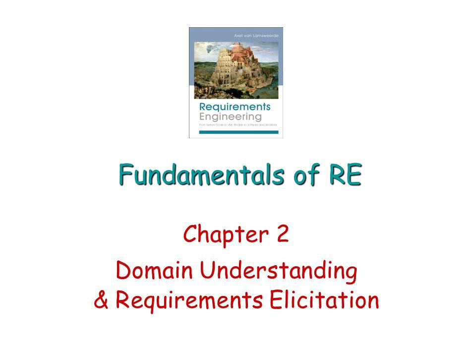 The RE process (1) start domain understanding & elicitation alternative proposals