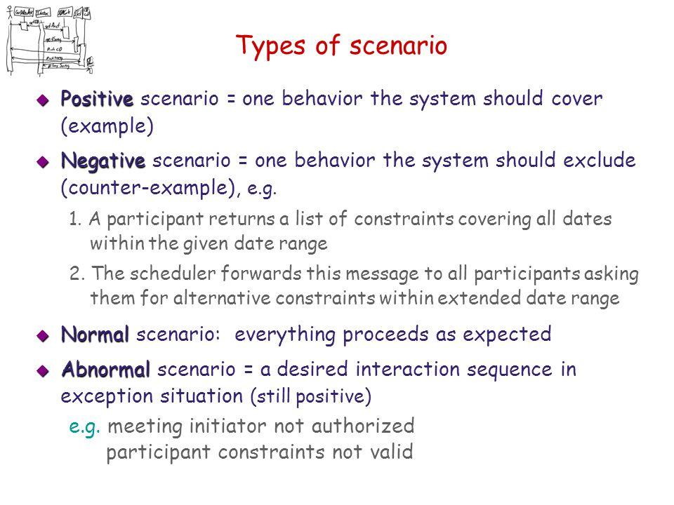 Types of scenario  Positive  Positive scenario = one behavior the system should cover (example)  Negative  Negative scenario = one behavior the sy