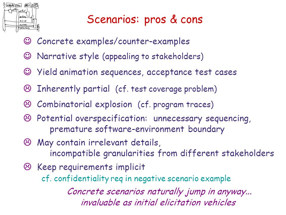 Scenarios: pros & cons Concrete examples/counter-examples Narrative style (appealing to stakeholders) Yield animation sequences, acceptance test cases