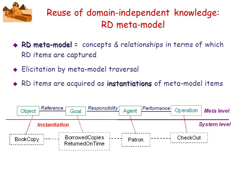 Reuse of domain-independent knowledge: RD meta-model  RD meta-model  RD meta-model = concepts & relationships in terms of which RD items are capture
