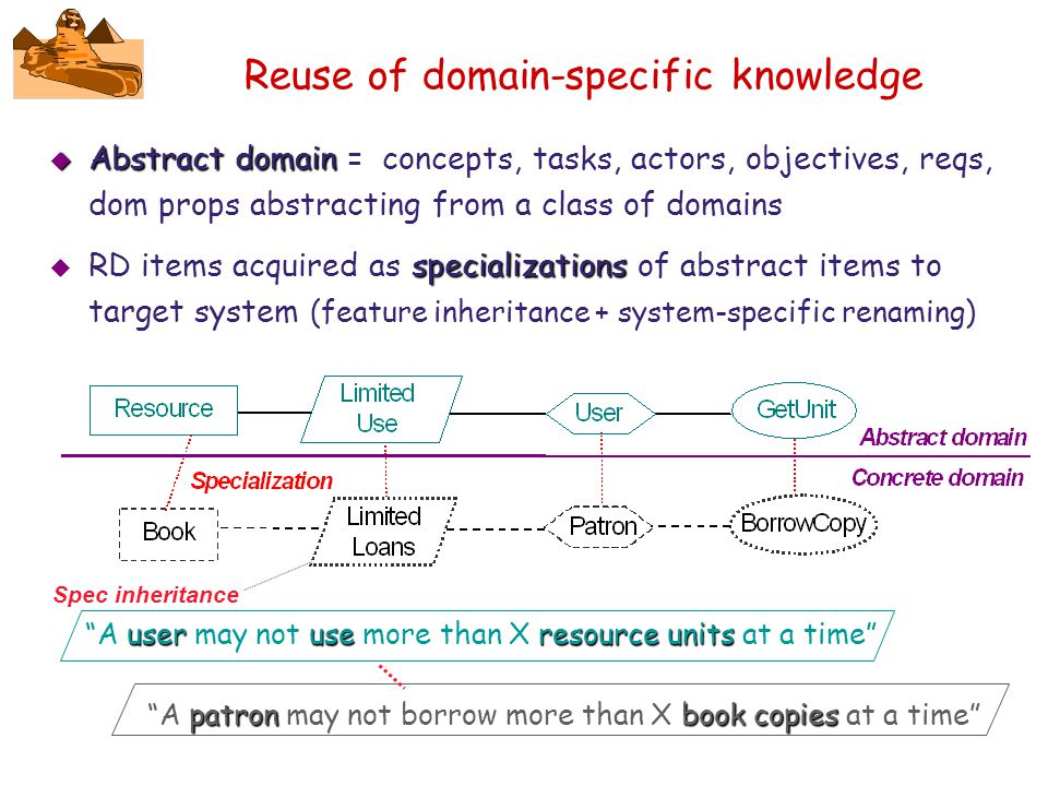 Reuse of domain-specific knowledge  Abstract domain  Abstract domain = concepts, tasks, actors, objectives, reqs, dom props abstracting from a class
