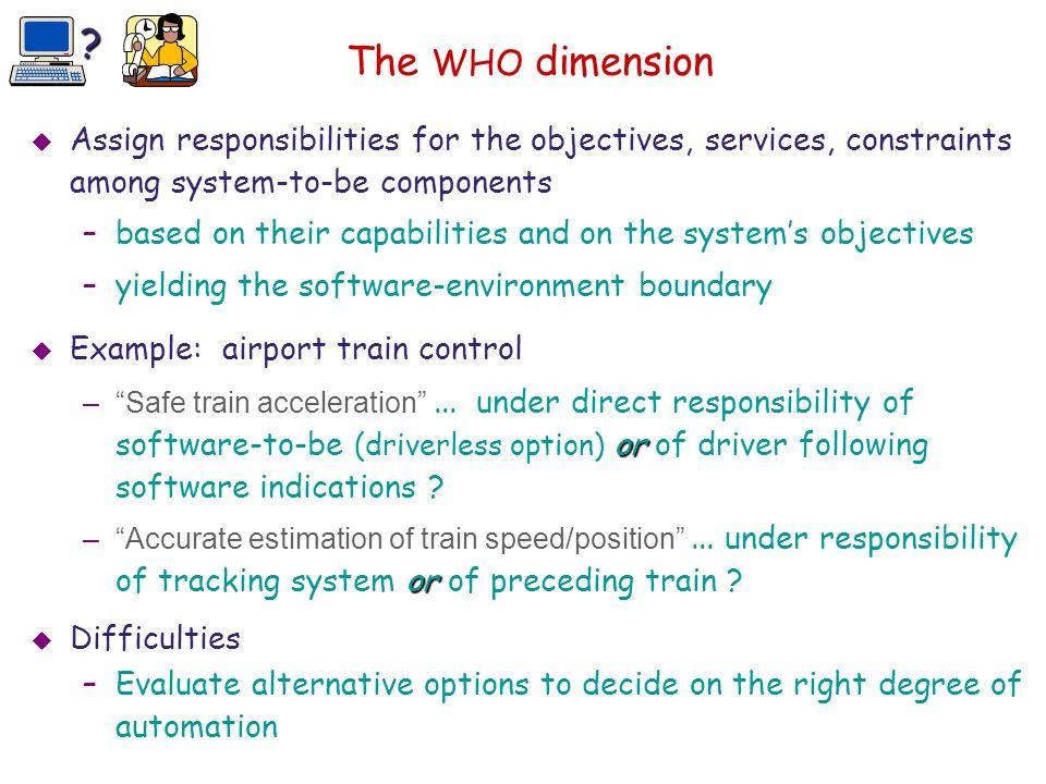 The RE process (3) start domain understanding & elicitation evaluation & agreement alternative proposals agreed requirements documented requirements specification & documentation