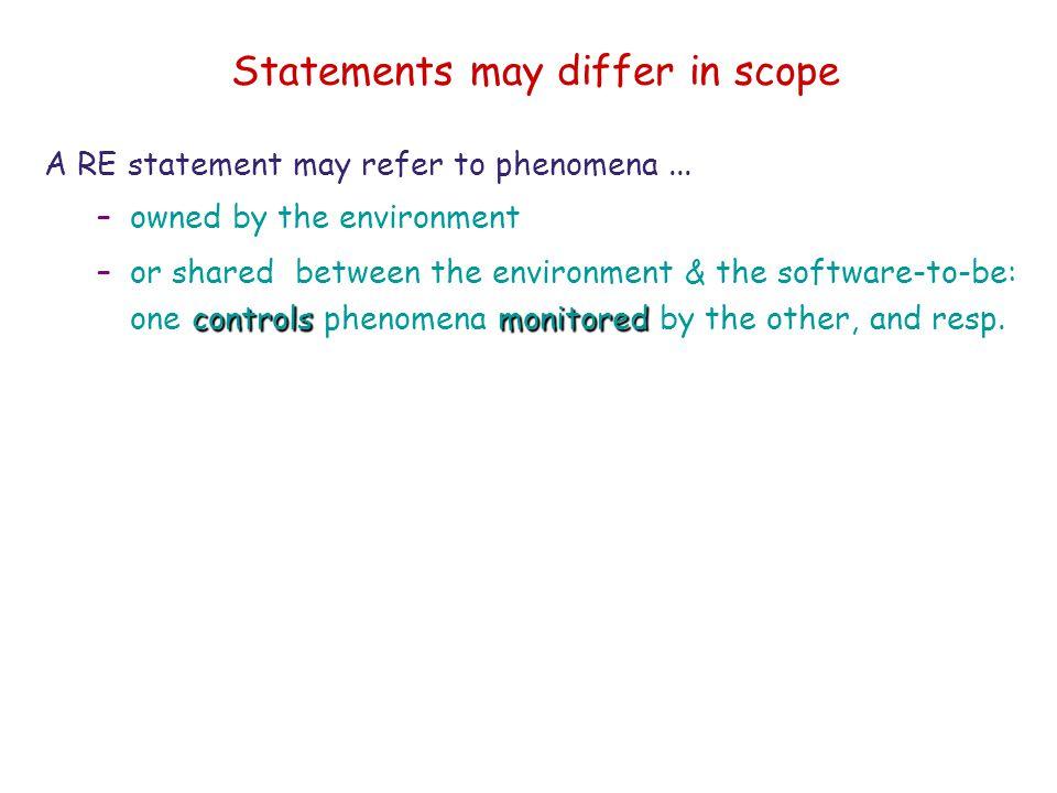 Scenario example: meeting scheduling initiatorscheduler 1.