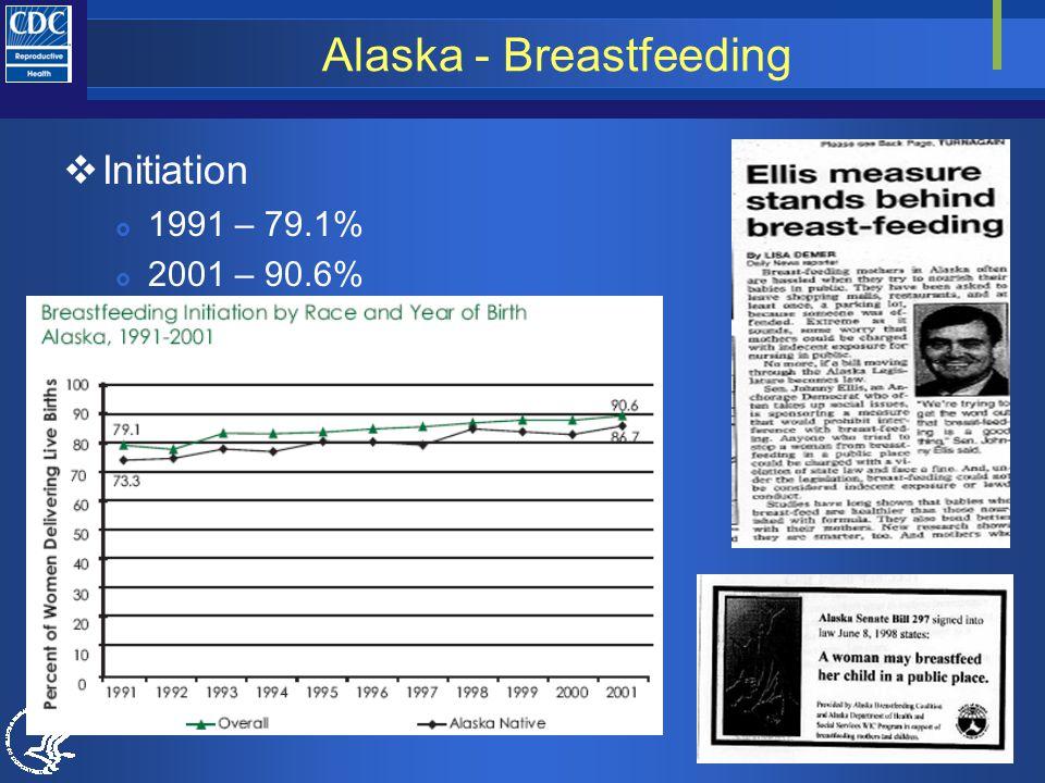 Alaska - Breastfeeding  Initiation  1991 – 79.1%  2001 – 90.6%