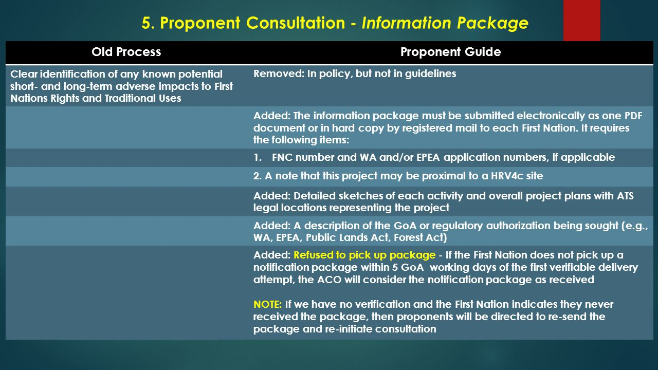 5. Proponent Consultation - Information Package Old ProcessProponent Guide Clear identification of any known potential short- and long-term adverse im
