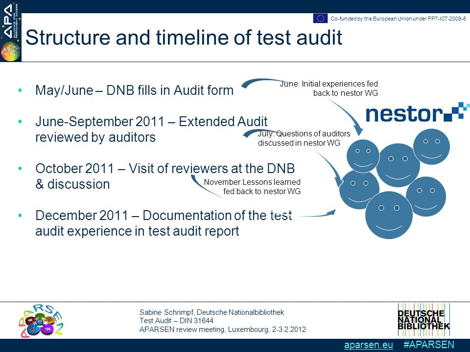 Sabine Schrimpf, Deutsche Nationalbibliothek Test Audit – DIN 31644 APARSEN review meeting, Luxembourg, 2-3.2.2012 Co-funded by the European Union under FP7-ICT-2009-6 aparsen.eu #APARSEN Structure and timeline of test audit May/June – DNB fills in Audit form June-September 2011 – Extended Audit reviewed by auditors October 2011 – Visit of reviewers at the DNB & discussion December 2011 – Documentation of the test audit experience in test audit report June: Initial experiences fed back to nestor WG July: Questions of auditors discussed in nestor WG November:Lessons learned fed back to nestor WG