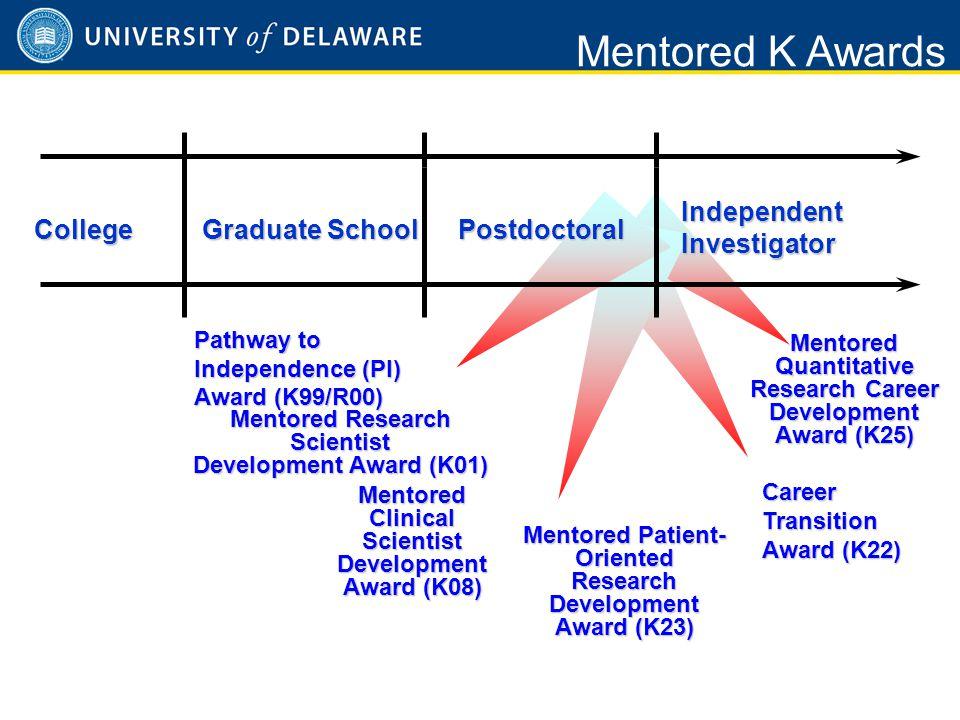 2 Mentored Quantitative Research Career Development Award (K25) Career Transition Award (K22) Mentored Research Scientist Development Award (K01) Postdoctoral Graduate School College IndependentInvestigator Mentored Clinical Scientist Development Award (K08) Mentored Patient- Oriented Research Development Award (K23) Pathway to Independence (PI) Award (K99/R00) Mentored K Awards