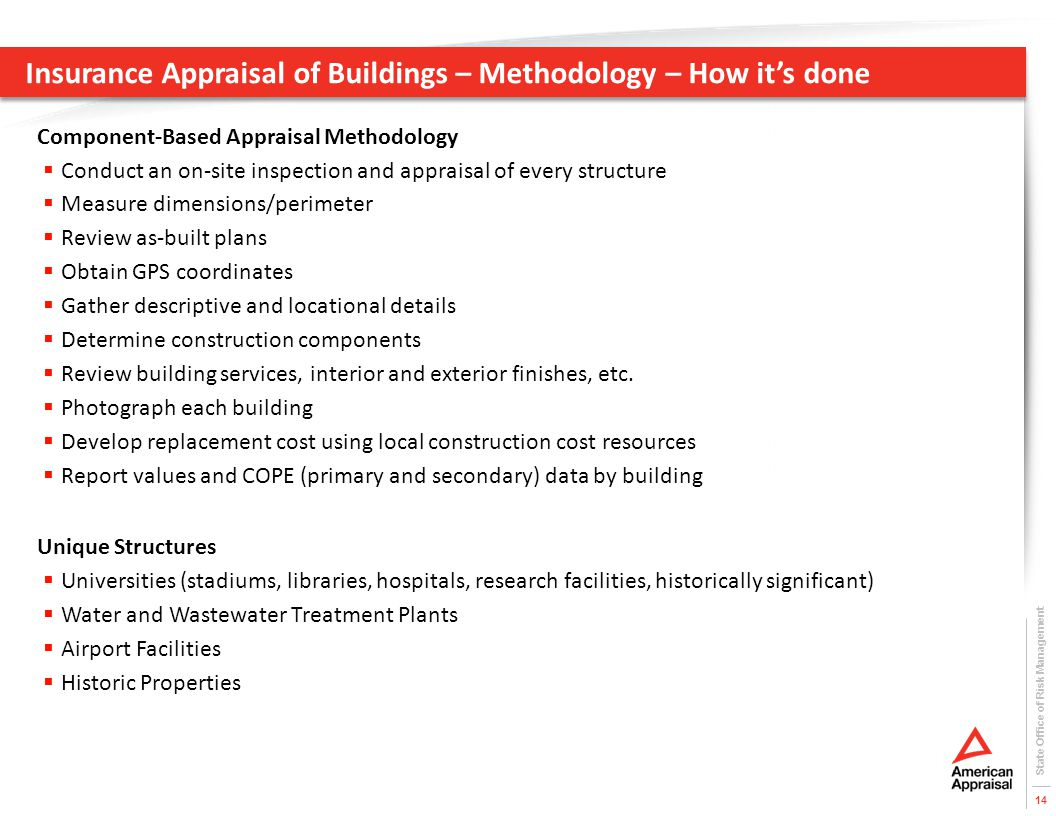 Insurance Appraisal of Buildings – Methodology – How it's done Component-Based Appraisal Methodology  Conduct an on-site inspection and appraisal of every structure  Measure dimensions/perimeter  Review as-built plans  Obtain GPS coordinates  Gather descriptive and locational details  Determine construction components  Review building services, interior and exterior finishes, etc.