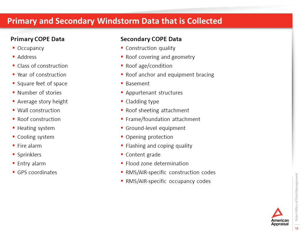 Primary and Secondary Windstorm Data that is Collected Primary COPE Data  Occupancy  Address  Class of construction  Year of construction  Square feet of space  Number of stories  Average story height  Wall construction  Roof construction  Heating system  Cooling system  Fire alarm  Sprinklers  Entry alarm  GPS coordinates Secondary COPE Data  Construction quality  Roof covering and geometry  Roof age/condition  Roof anchor and equipment bracing  Basement  Appurtenant structures  Cladding type  Roof sheeting attachment  Frame/foundation attachment  Ground-level equipment  Opening protection  Flashing and coping quality  Content grade  Flood zone determination  RMS/AIR-specific construction codes  RMS/AIR-specific occupancy codes State Office of Risk Management 15