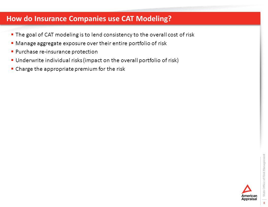 How do Insureds use CAT Modeling.