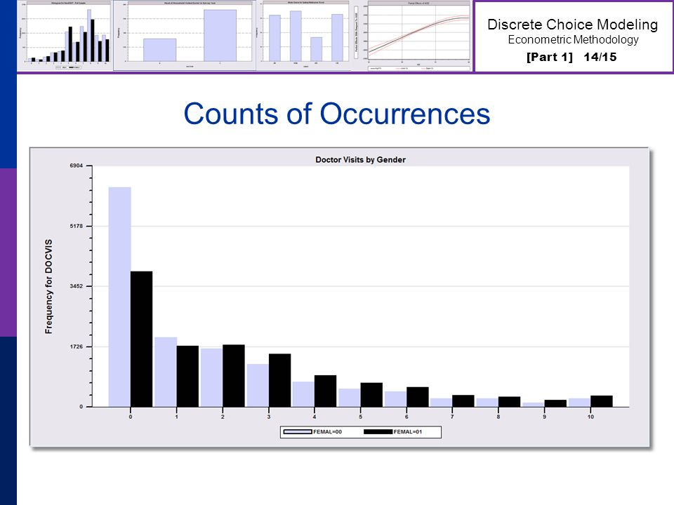 [Part 1] 14/15 Discrete Choice Modeling Econometric Methodology Counts of Occurrences